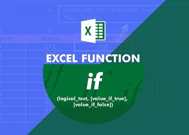 Giới thiệu hàm IF cơ bản và nâng cao